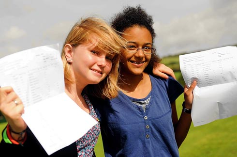 Archway School students Lucy Howell (left) and Natalie Nimblette with their A-level results